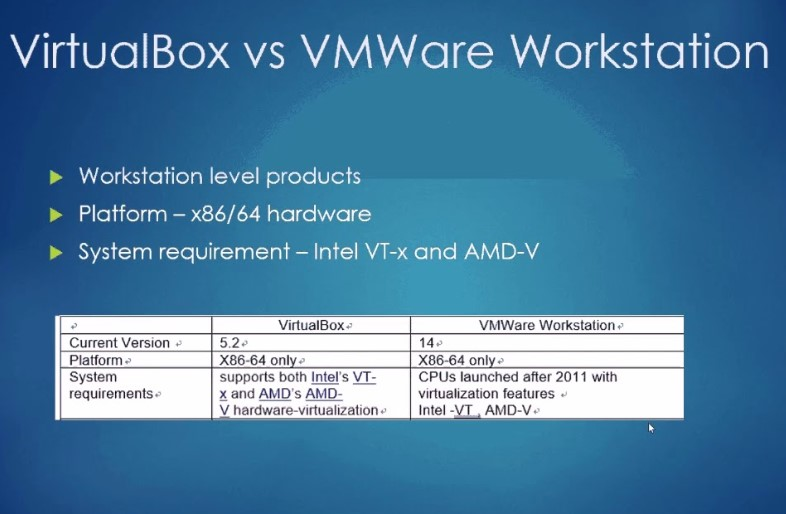 VirtualBox vs VMware Performance Comparison 2019